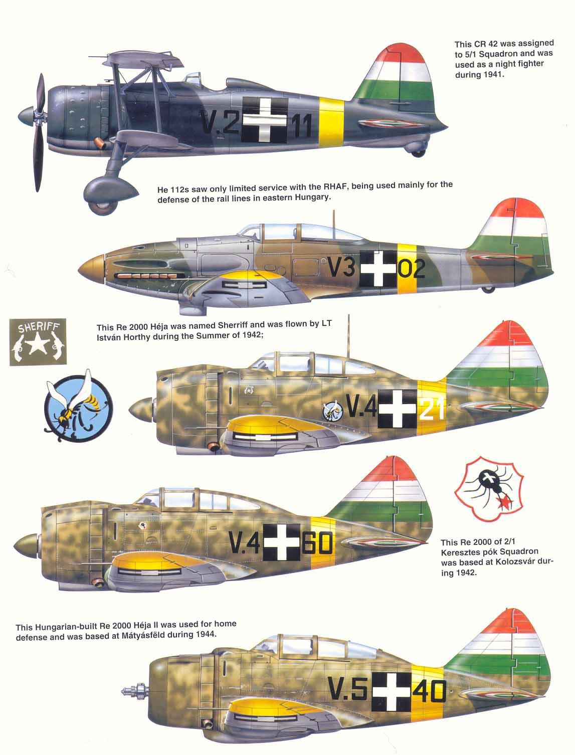 Hungarian aircraft | Aircraft of World War II - WW2Aircraft net Forums