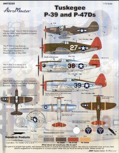 Tuskegee P-47's Need pics, markings and history can anyone