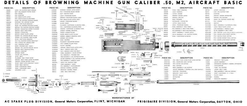 m2 0 50 cal manual and parts catalog