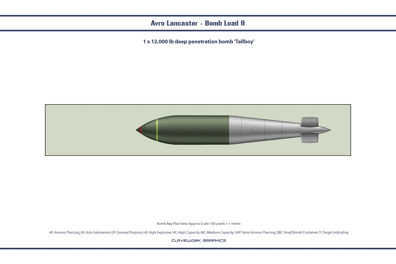bomb type hc 4000