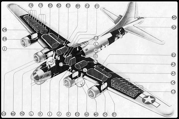 Marvelous B 17 Engine Diagram Today Diagram Data Schema Wiring Digital Resources Sapebecompassionincorg