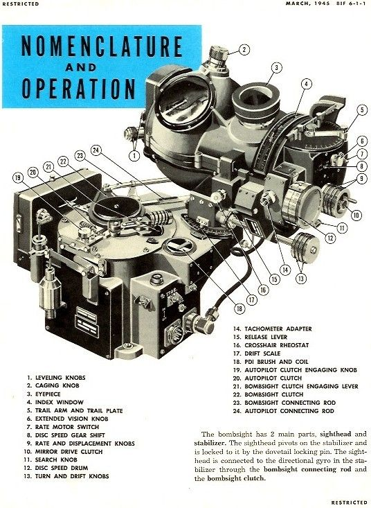 Norton Bombsight-bifnordennomenclature.jpg