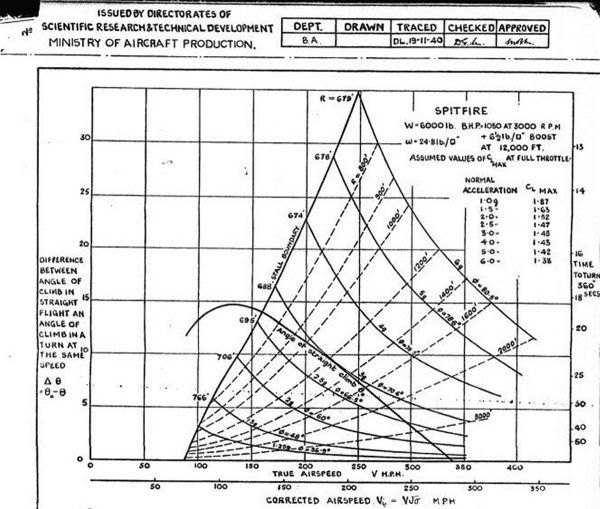 em diagram fighter wiring diagram will be a thing u2022 rh exploreandmore co uk Spectrim Em EM Spectrum Diagram