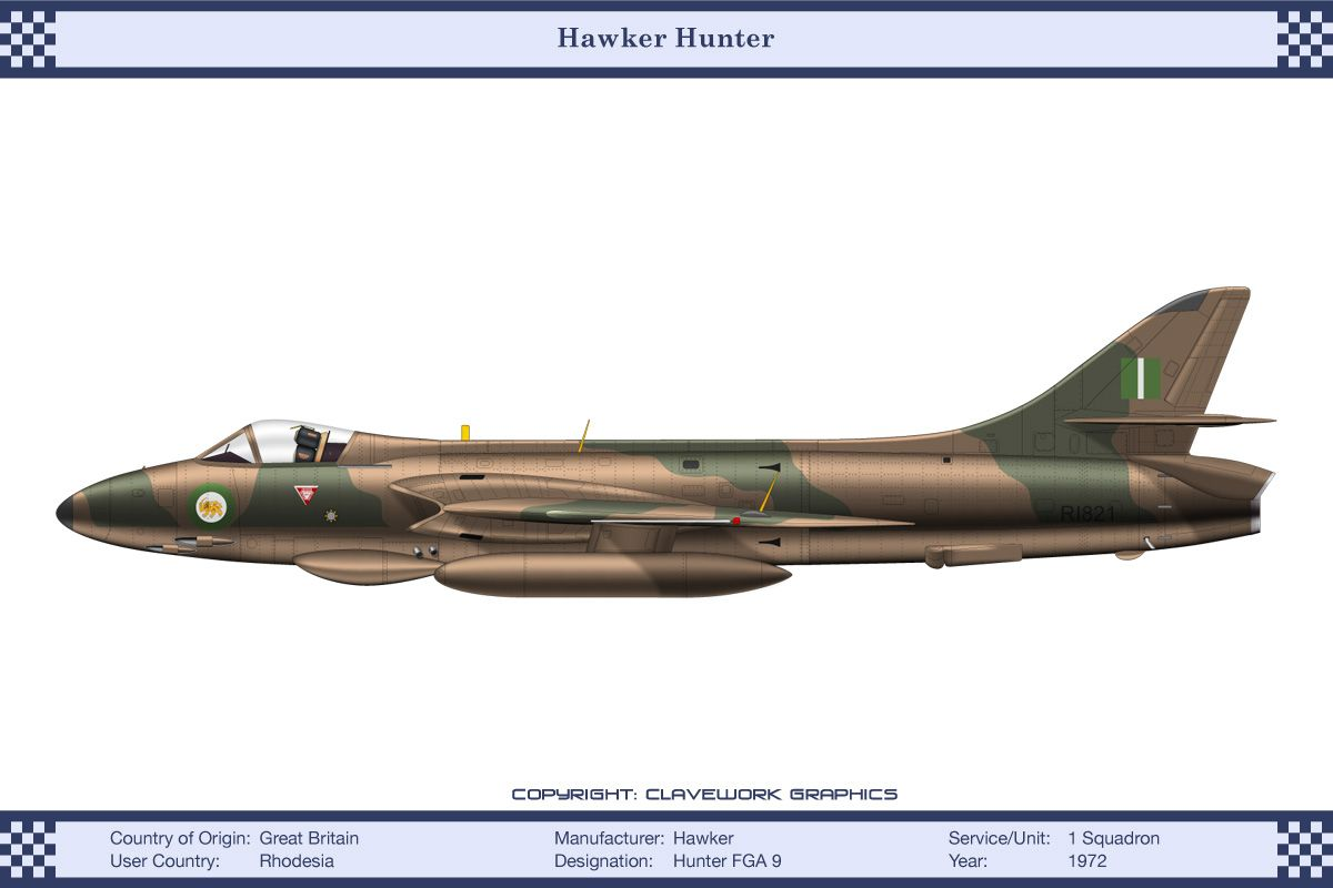 Hawker Hunter revisited