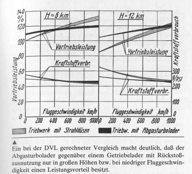 -gersdorff_p155_diagram_s-jpg