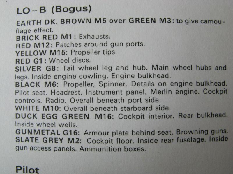 Spitfire Mk 1 Humbrol colours? | Aircraft of World War II