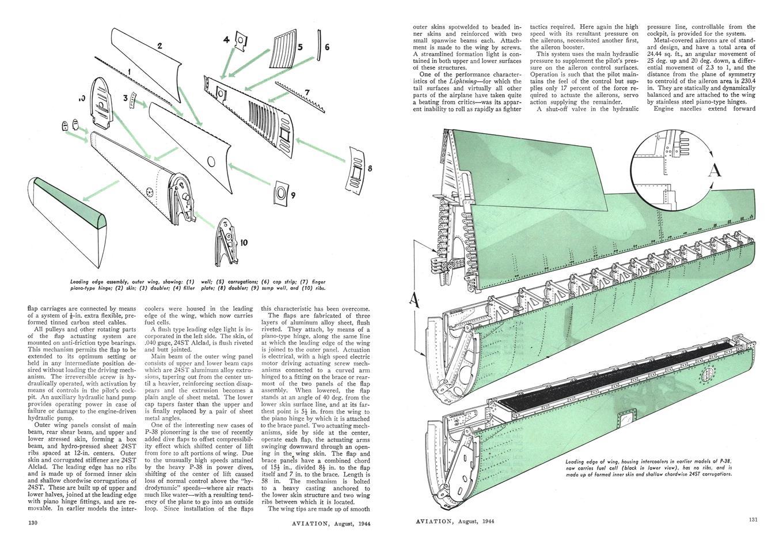 P-38 Design Analysis | Aircraft of World War II