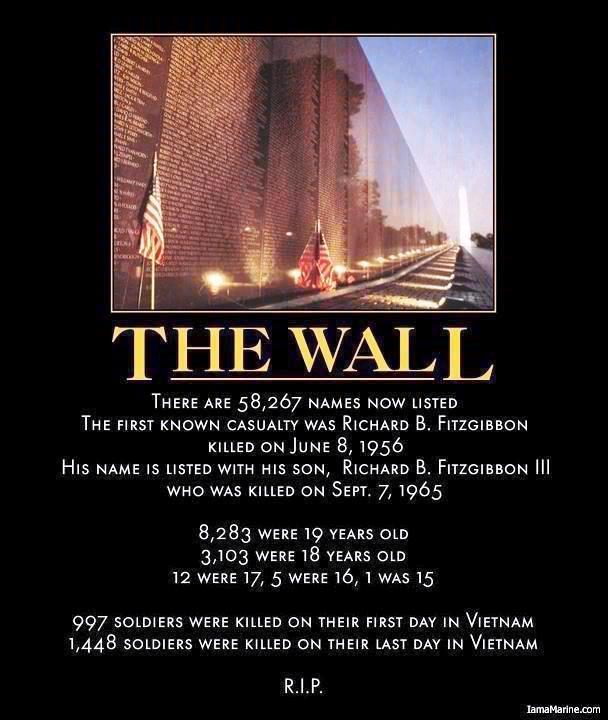 vietnam-memorial-wall-names.jpg