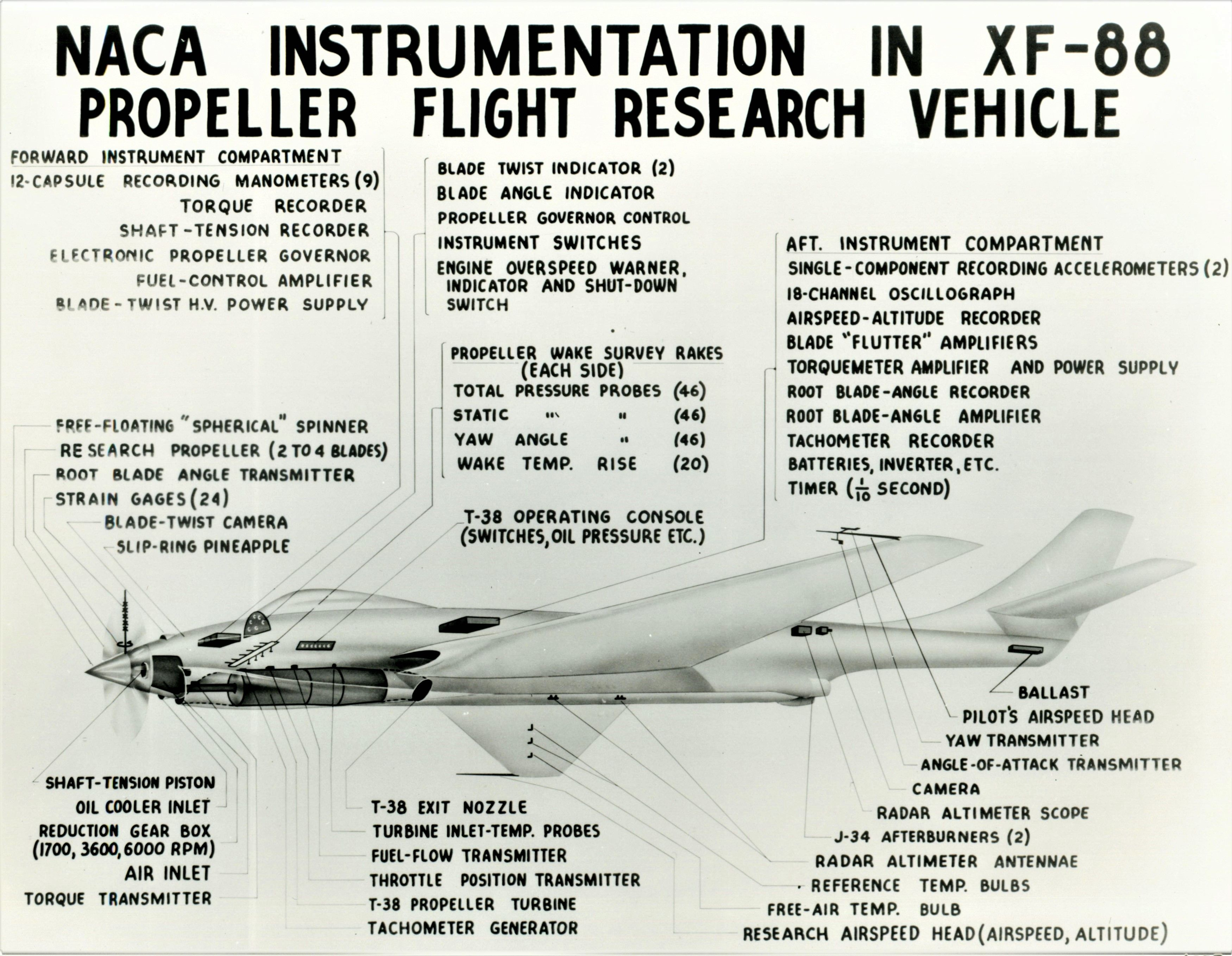 McDonnell XF-88B | Aircraft of World War II - WW2Aircraft net Forums